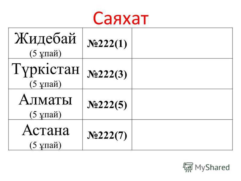 Саяхат Жидебай (5 ұпай) 222(1) Түркістан (5 ұпай) 222(3) Алматы (5 ұпай) 222(5) Астана (5 ұпай) 222(7)