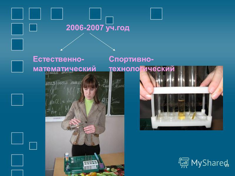 23 2006-2007 уч.год Естественно- математический Спортивно- технологический 23