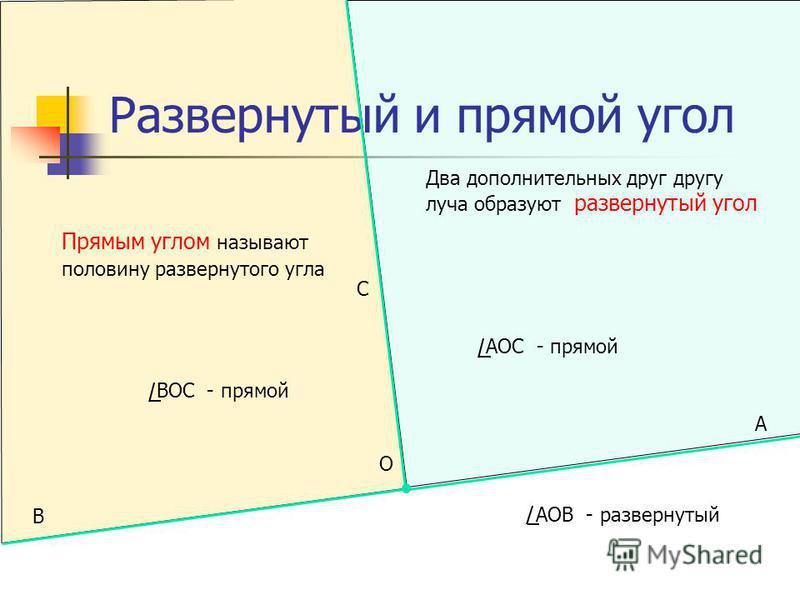 Развернутый и прямой угол Два дополнительных друг другу луча образуют развернутый угол О А В АОВ - развернутый АОC - прямой Прямым углом называют половину развернутого угла BОC - прямой C
