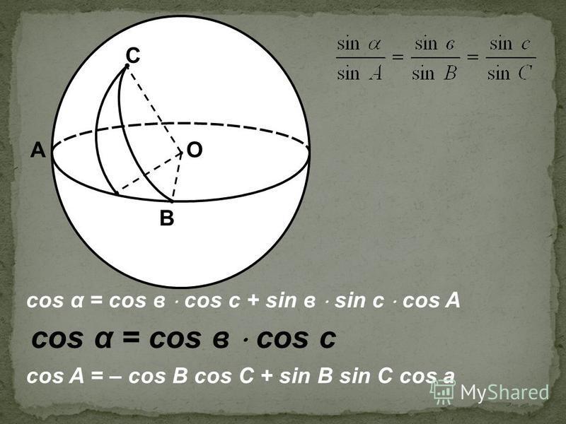 А В С О cos α = cos в cos c + sin в sin c cos A cos α = cos в cos c cos A = – cos B cos C + sin B sin C cos a