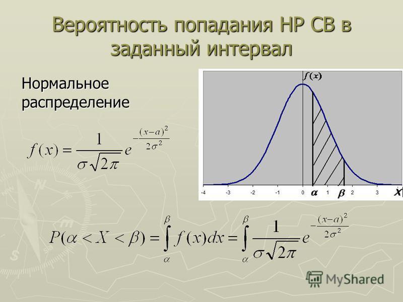 Вероятность попадания НР СВ в заданный интервал Нормальноераспределение