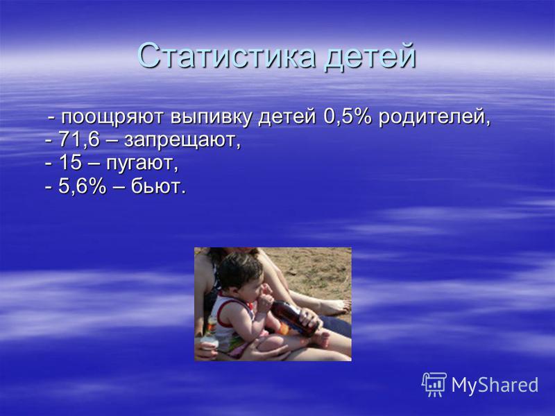 Статистика детей - поощряют выпивку детей 0,5% родителей, - 71,6 – запрещают, - 15 – пугают, - 5,6% – бьют. - поощряют выпивку детей 0,5% родителей, - 71,6 – запрещают, - 15 – пугают, - 5,6% – бьют.