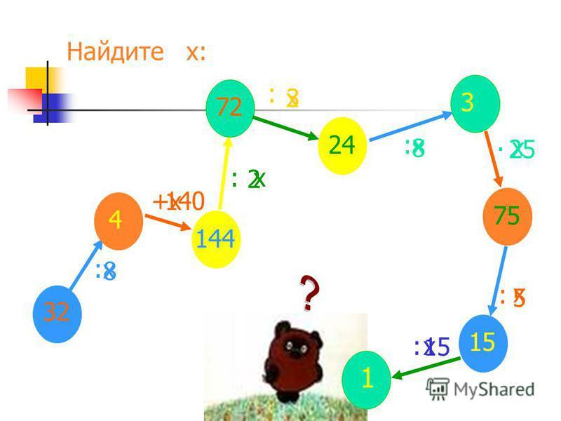 Деление натуральных чисел Задания для устного счета Упражнение 11 5 класс