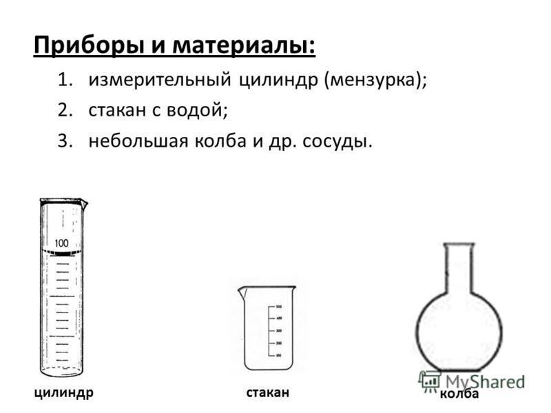 Приборы и материалы: 1. измерительный цилиндр (мензурка); 2. стакан с водой; 3. небольшая колба и др. сосуды. цилиндр стакан колба