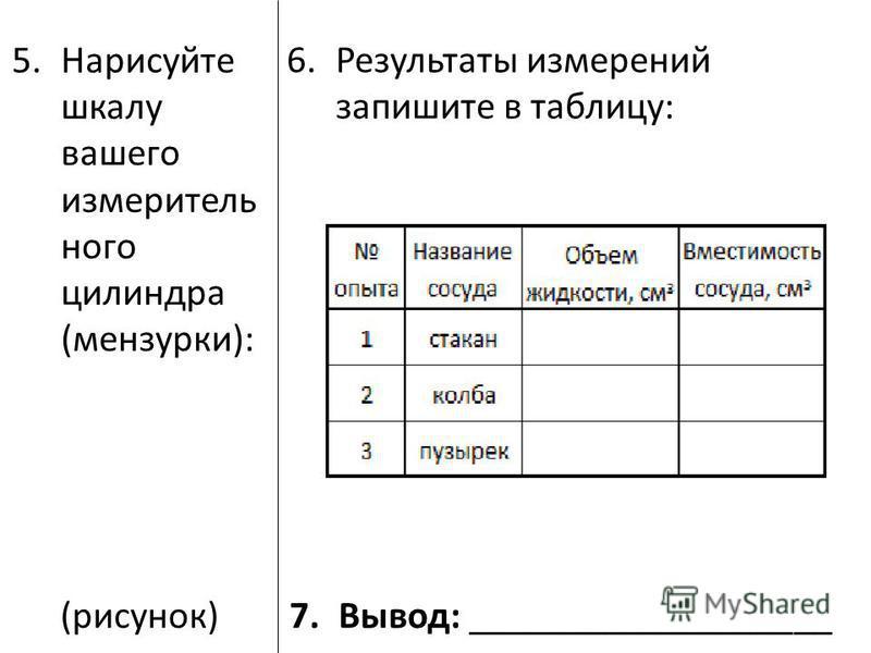 5. Нарисуйте шкалу вашего измерительного цилиндра (мензурки): 6. Результаты измерений запишите в таблицу: (рисунок)7.Вывод: ___________________
