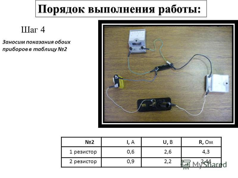 Шаг 4 Заносим показания обоих приборов в таблицу 2 Порядок выполнения работы: 2I, АU, ВR, Ом 1 резистор 0,62,64,3 2 резистор 0,92,22,44