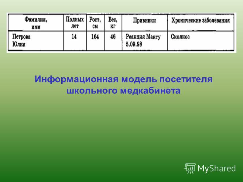 Информационная модель посетителя школьного медкабинета