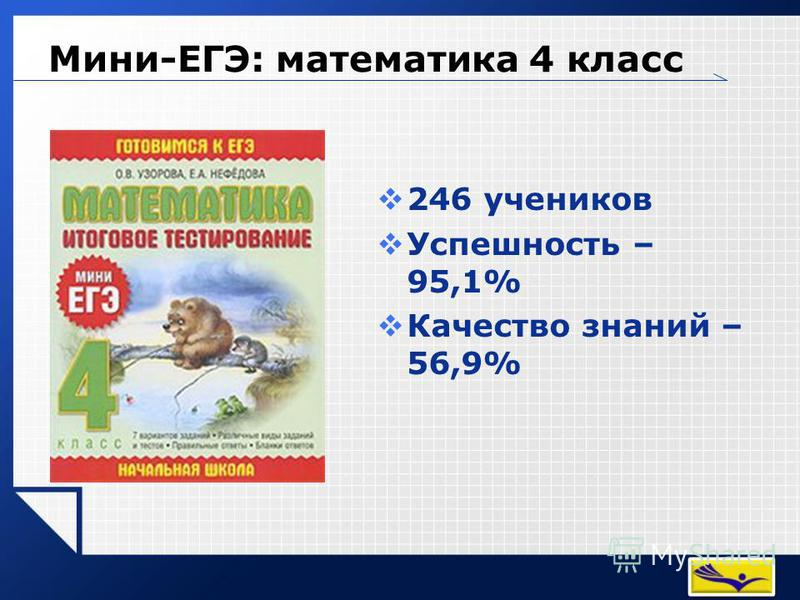 LOGO Мини-ЕГЭ: математика 4 класс 246 учеников Успешность – 95,1% Качество знаний – 56,9%