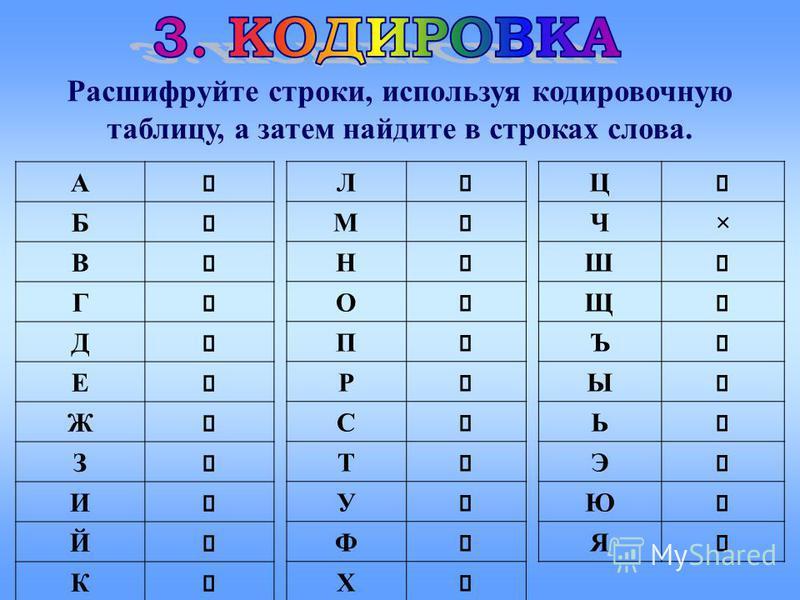 А Б В Г Д Е Ж З И Й К Л М Н О П Р С Т У Ф Х Ц Ч Ш Щ Ъ Ы Ь Э Ю Я Расшифруйте строки, используя кодировочную таблицу, а затем найдите в строках слова.
