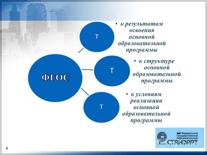 4 Т к результатам освоения основной образовательной программы Т к структуре основной образовательной программы Т к условиям реализации основной образовательной программы