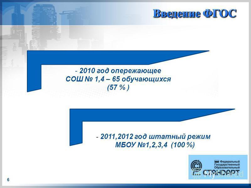 6 - 2010 год опережающее СОШ 1,4 – 65 обучающихся (57 % ) - 2011,2012 год штатный режим МБОУ 1,2,3,4 (100 %)
