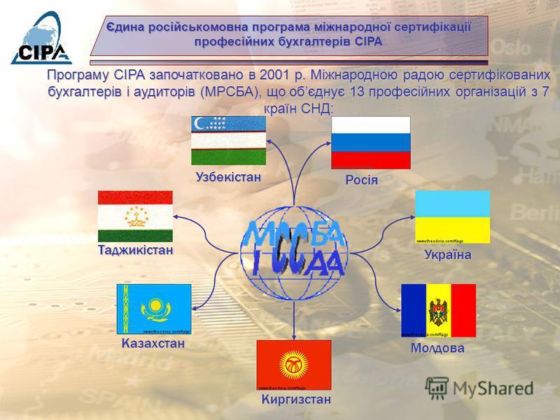 Єдина російськомовна програма міжнародної сертифікації професійних бухгалтерів СІРА CIPA – це російськомовна програма міжнародної сертифікації бухгалтерів, що включає: навчання проведення іспитів сертифікацію та присуджує сертифікати: CAP (сертифіков