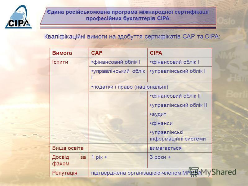 Програма СІРА здійснюється за підтримки Єдина російськомовна програма міжнародної сертифікації професійних бухгалтерів СІРА Агентства США з міжнародного розвитку (USAID)