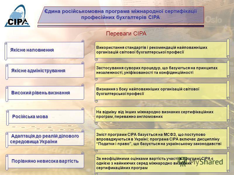Єдина російськомовна програма міжнародної сертифікації професійних бухгалтерів СІРА Ключові зацікавлені сторони програми СІРА Роботодавці Роботодавці спираються на сертифікати САР та СІРА як на надійне засвідчення кваліфікації при пошуку бухгалтерів