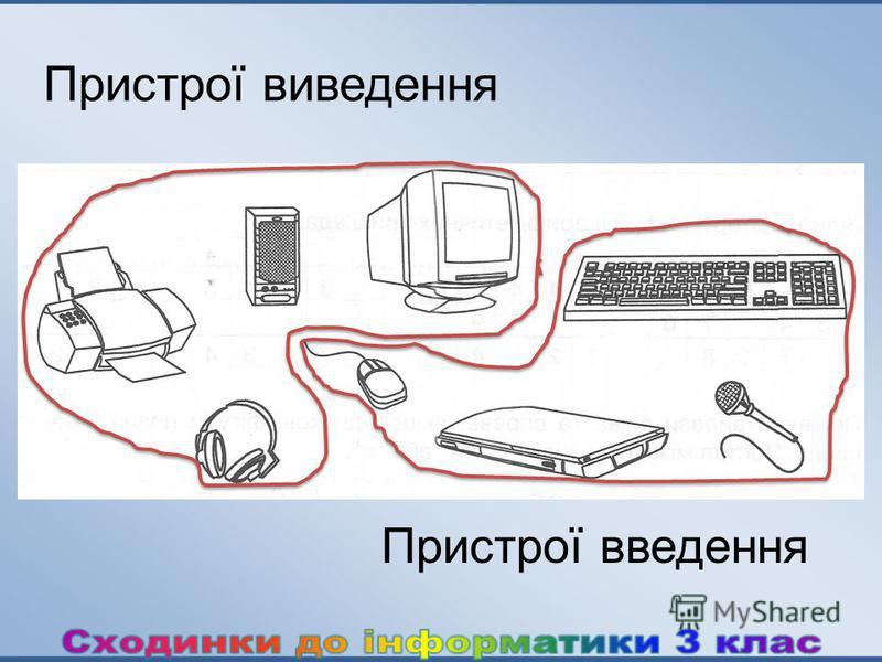 Пристрої виведення Пристрої введення