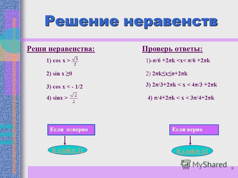 9 Решение неравенств Реши неравенства: 1) cos х > 2) sin х 0 3) cos х < - 1/2 4) sins > Проверь ответы: Если неверно Если верно К слайду 11 К слайду 12 1)-π/6 +2πk <х< π/6 +2πk 2) 2πkхπ+2πk 3) 2π/3+2πk < х < 4π/3 +2πk 4) π/4+2πk < х < 3π/4+2πk