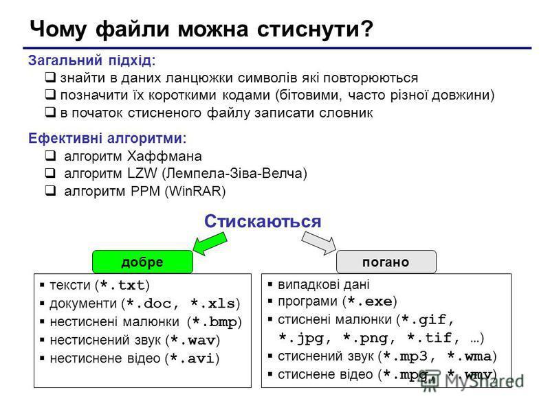 Чому файли можна стиснути? Загальний підхід: знайти в даних ланцюжки символів які повторюються позначити їх короткими кодами (бітовими, часто різної довжини) в початок стисненого файлу записати словник Ефективні алгоритми: алгоритм Хаффмана алгоритм