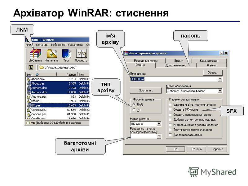 Архіватор WinRAR: стиснення ЛКМ тип архіву SFX багатотомні архіви пароль ім'я архіву