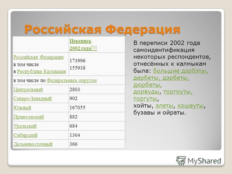 Российская Федерация В переписи 2002 года самоидентификация некоторых респондентов, отнесённых к калмыкам была: большие дэрбэты, дербеты, дербеты, дербеты, дорвуды, торгоуты, торгуты, хойты, элиты, хошеуты, бузавы и ойраты.большие дэрбэты, дербеты, д