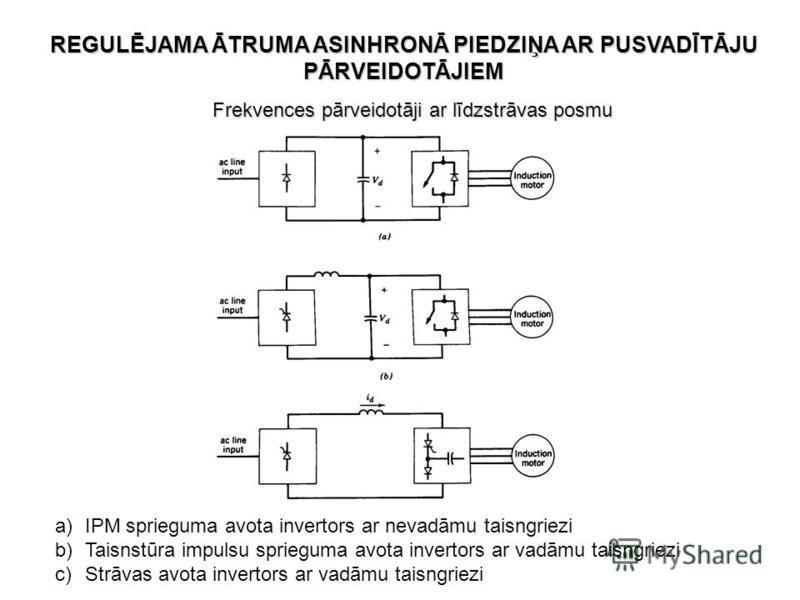 Frekvences pārveidotāji ar līdzstrāvas posmu REGULĒJAMA ĀTRUMA ASINHRONĀ PIEDZIŅA AR PUSVADĪTĀJU PĀRVEIDOTĀJIEM a)IPM sprieguma avota invertors ar nevadāmu taisngriezi b)Taisnstūra impulsu sprieguma avota invertors ar vadāmu taisngriezi c)Strāvas avo