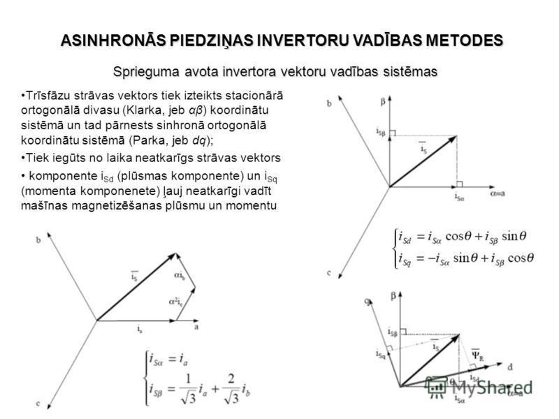 Sprieguma avota invertora vektoru vadības sistēmas ASINHRONĀS PIEDZIŅAS INVERTORU VADĪBAS METODES Trīsfāzu strāvas vektors tiek izteikts stacionārā ortogonālā divasu (Klarka, jeb αβ) koordinātu sistēmā un tad pārnests sinhronā ortogonālā koordinātu s