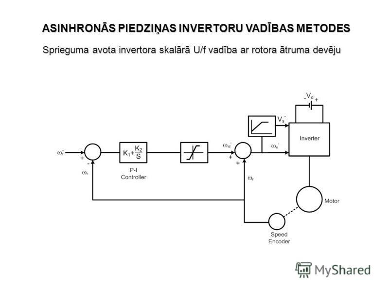 Sprieguma avota invertora skalārā U/f vadība ar rotora ātruma devēju ASINHRONĀS PIEDZIŅAS INVERTORU VADĪBAS METODES