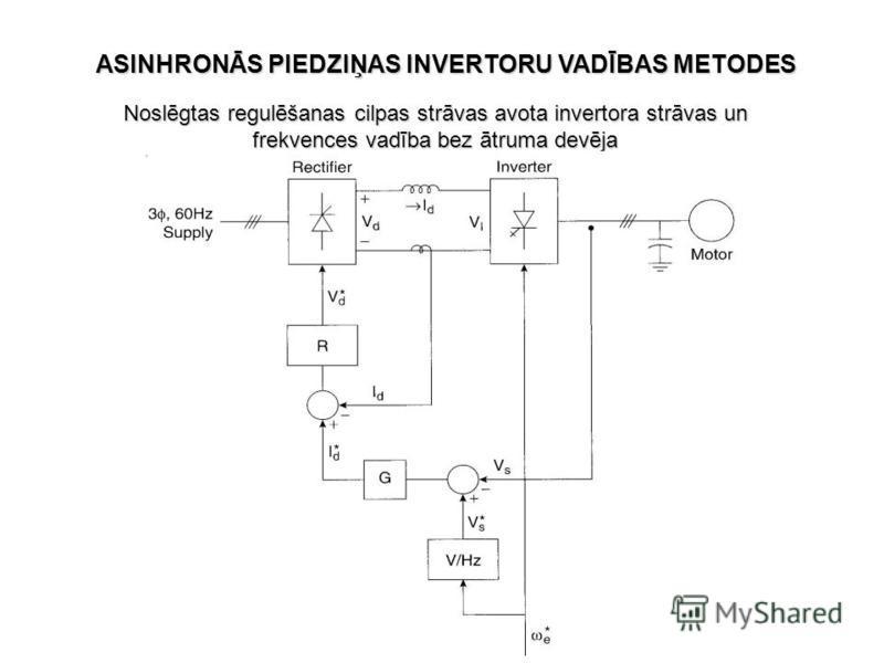 Noslēgtas regulēšanas cilpas strāvas avota invertora strāvas un frekvences vadība bez ātruma devēja ASINHRONĀS PIEDZIŅAS INVERTORU VADĪBAS METODES