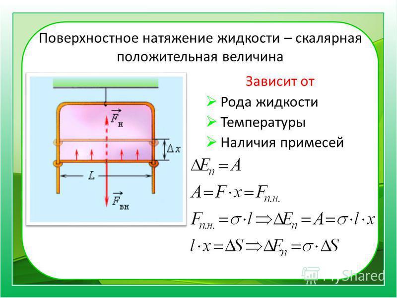Поверхностное натяжение жидкости – скалярная положительная величина Зависит от Рода жидкости Температуры Наличия примесей