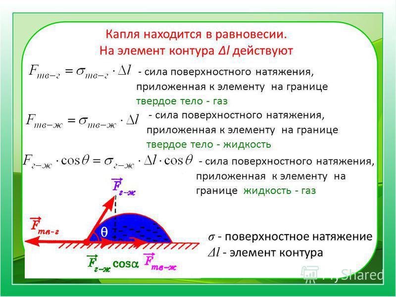 Капля находится в равновесии. На элемент контура l действуют - сила поверхностного натяжения, приложенная к элементу на границе твердое тело - газ - сила поверхностного натяжения, приложенная к элементу на границе твердое тело - жидкость - сила повер