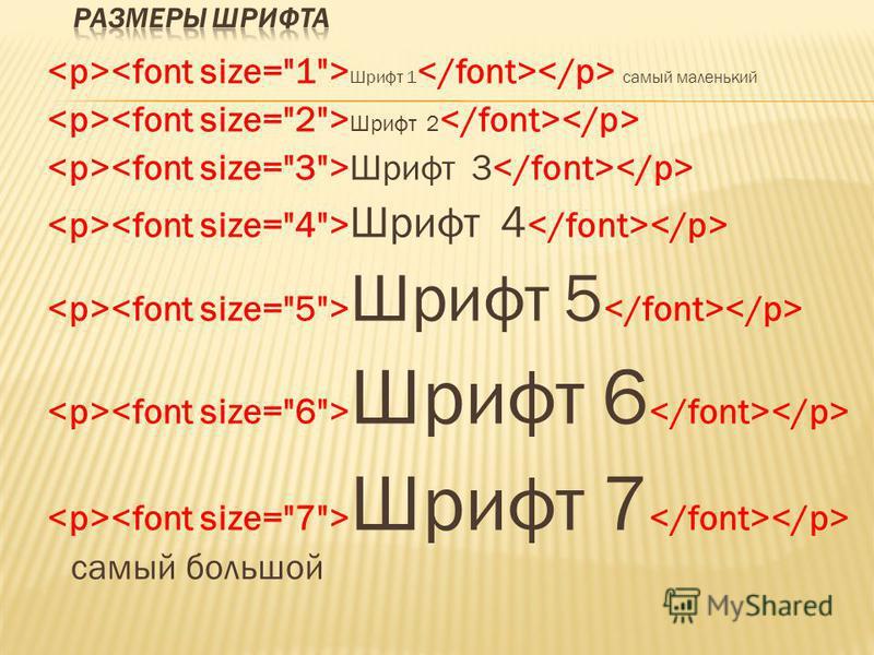 Шрифт 1 самый маленький Шрифт 2 Шрифт 3 Шрифт 4 Шрифт 5 Шрифт 6 Шрифт 7 самый большой