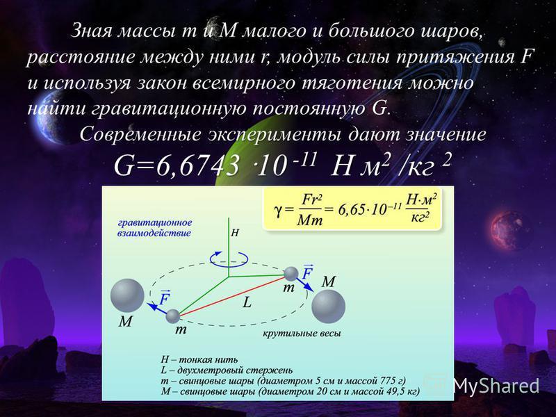 гравитационную постоянную G. Зная массы m и М малого и большого шаров, расстояние между ними r, модуль силы притяжения F и используя закон всемирного тяготения можно найти гравитационную постоянную G. Современные эксперименты дают значение G=6,6743 1