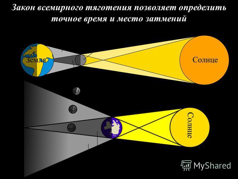 Закон всемирного тяготения позволяет определить точное время и место затмений