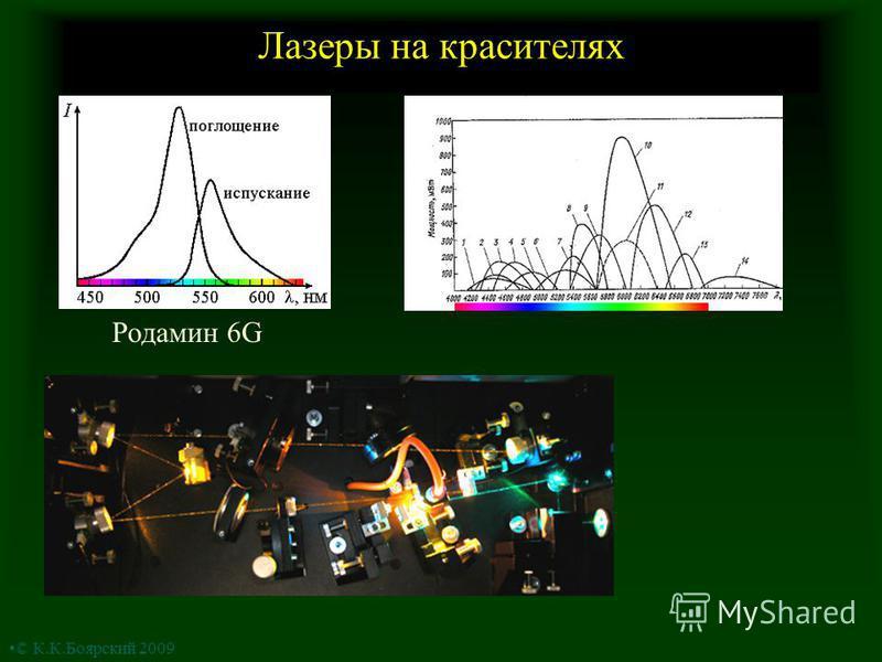 Лазеры на красителях Родамин 6G © К.К.Боярский 2009