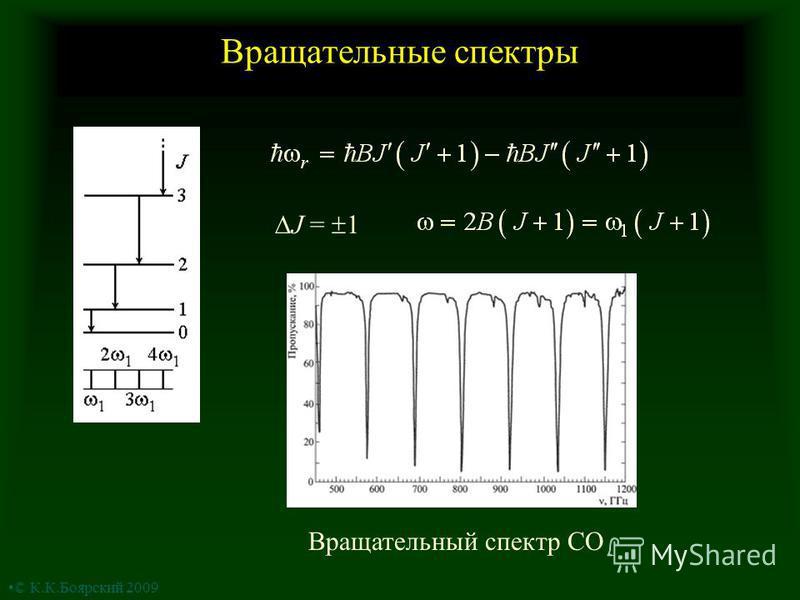 Вращательные спектры J = 1 Вращательный спектр CO © К.К.Боярский 2009