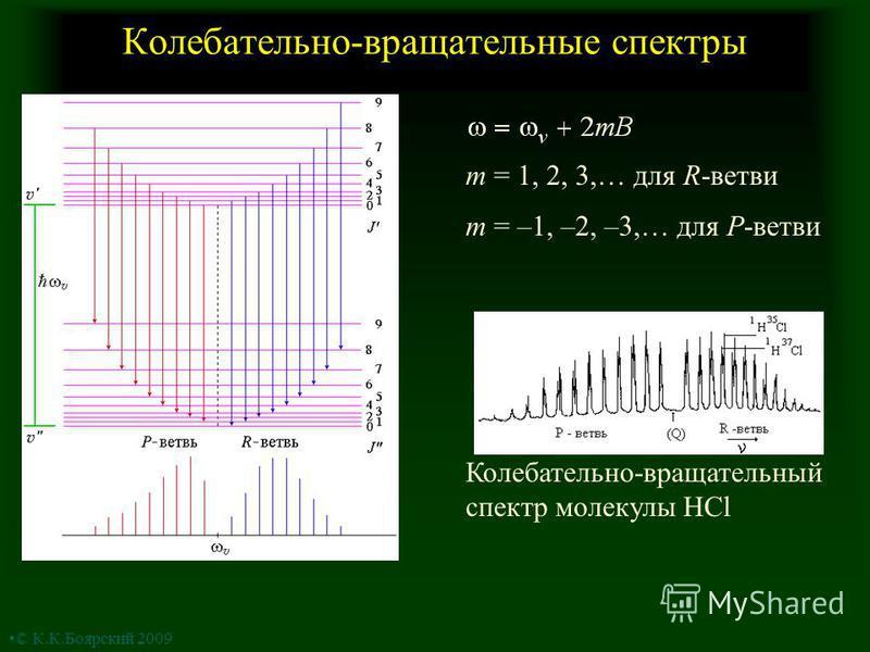 Колебательно-вращательные спектры m = 1, 2, 3,… для R-ветви m = –1, –2, –3,… для P-ветви Колебательно-вращательный спектр молекулы HCl © К.К.Боярский 2009