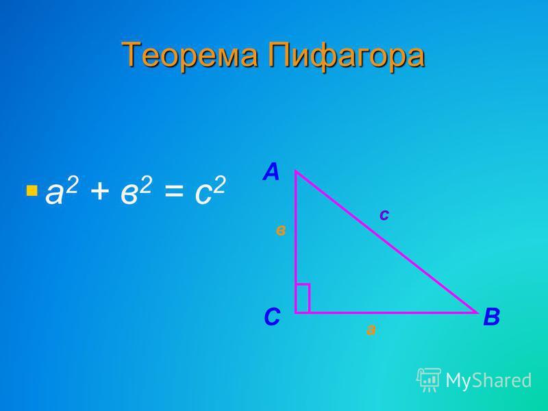 Теорема Пифагора а 2 + в 2 = с 2 СВ а А в с