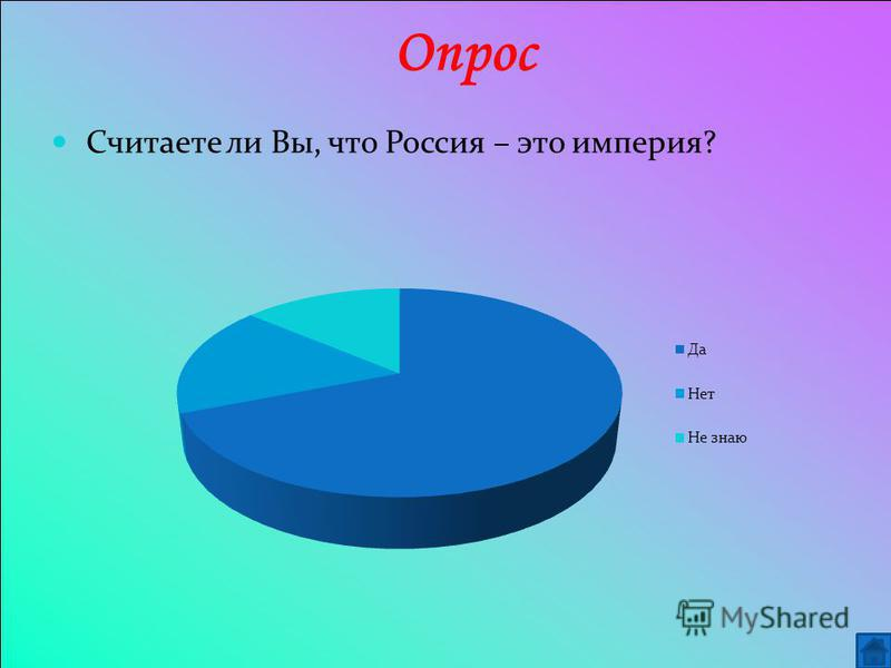 Опрос Считаете ли Вы, что Россия – это империя?