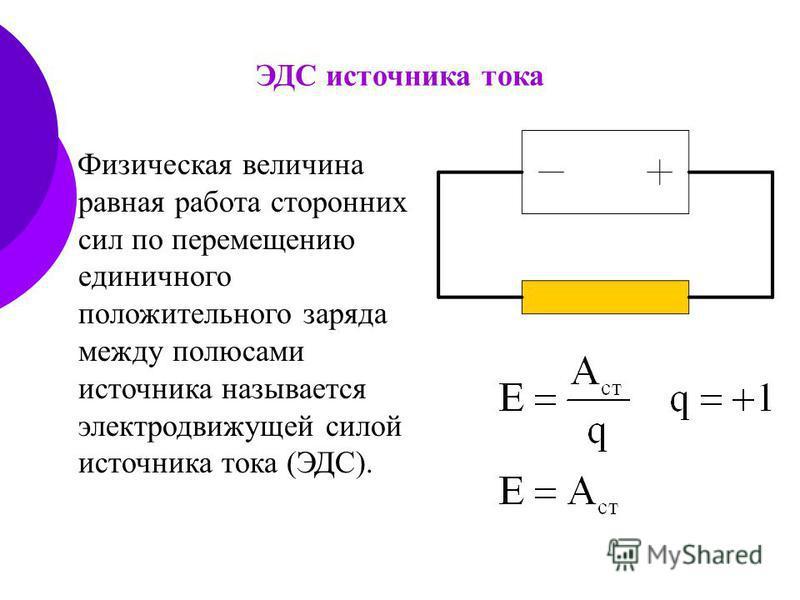 ЭДС источника тока Физическая величина равная работа сторонних сил по перемещению единичного положительного заряда между полюсами источника называется электродвижущей силой источника тока (ЭДС).