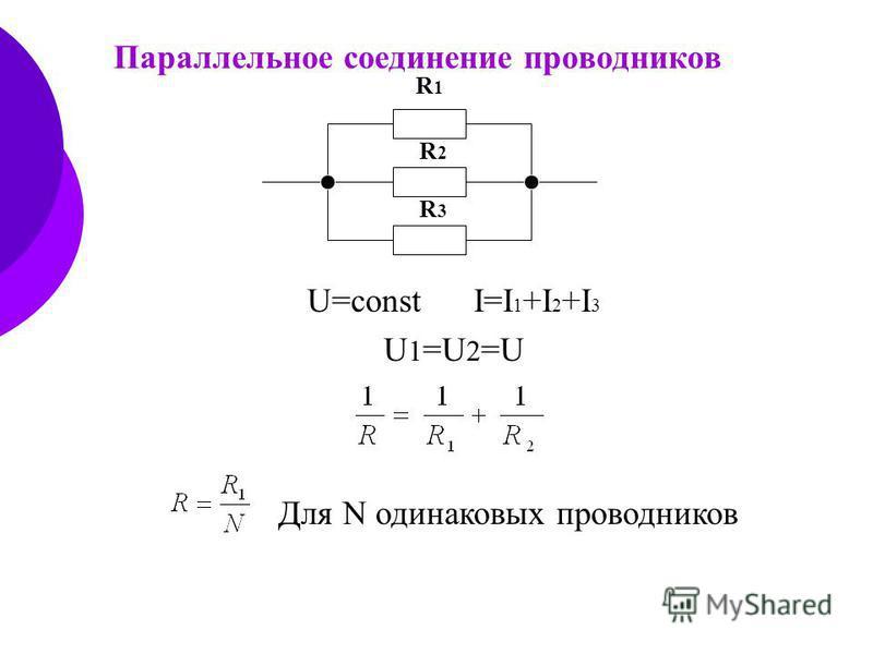 Параллельное соединение проводников U=const I=I 1 +I 2 +I 3 U 1 =U 2 =U R1R1 R2R2 R3R3 Для N одинаковых проводников