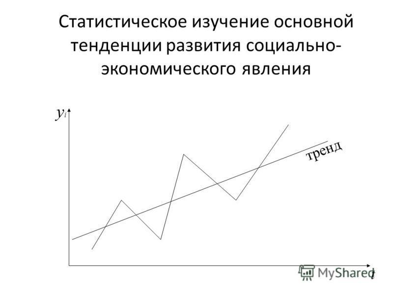 Статистическое изучение основной тенденции развития социально- экономического явления тренд yiyi t
