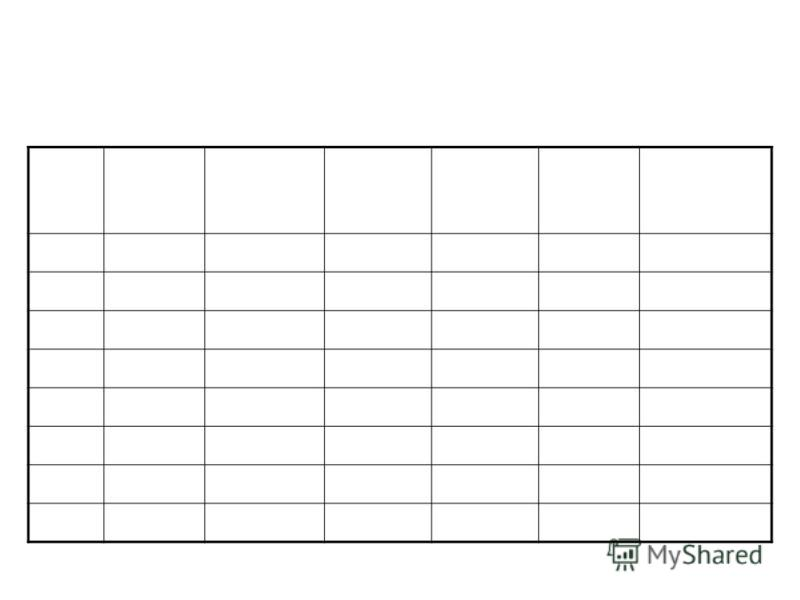 Метод скользящих средних в анализе урожайности зерновых культур в РФ (в хозяйствах всех категорий; ц с 1 га) Год Центнеров с 1 га Скользящие трехлетние суммы Трехлетние скользящие средние Скользящие двухлетние суммы Двухлетние скользящие средние (не