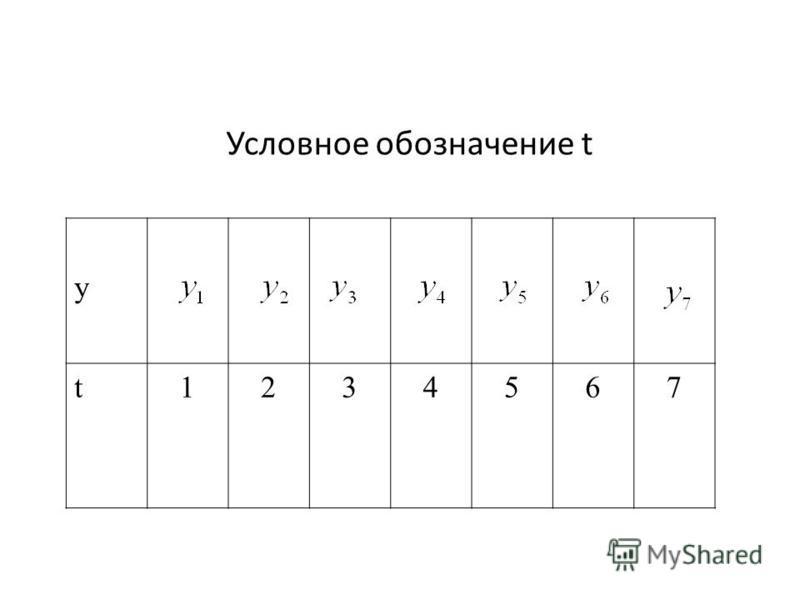 Условное обозначение t y t1234567