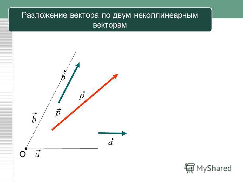 Разложение вектора по двум неколлинеарным векторам a b р a b р О