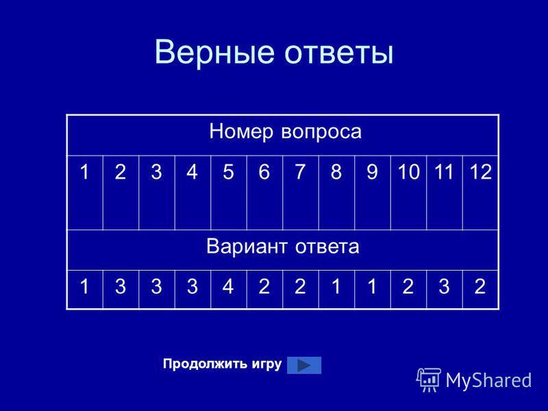 Верные ответы Номер вопроса 123456789101112 Вариант ответа 133342211232 Продолжить игру