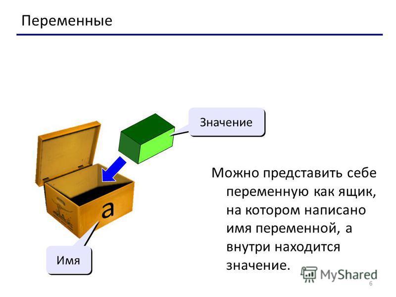 Можно представить себе переменную как ящик, на котором написано имя переменной, а внутри находится значение. 6 Переменные Значение Имя