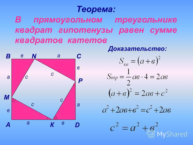 Теорема: В прямоугольном треугольнике квадрат гипотенузы равен сумме квадратов катетов СN а в с Доказательство: В а в с А М К а в с D P а в с