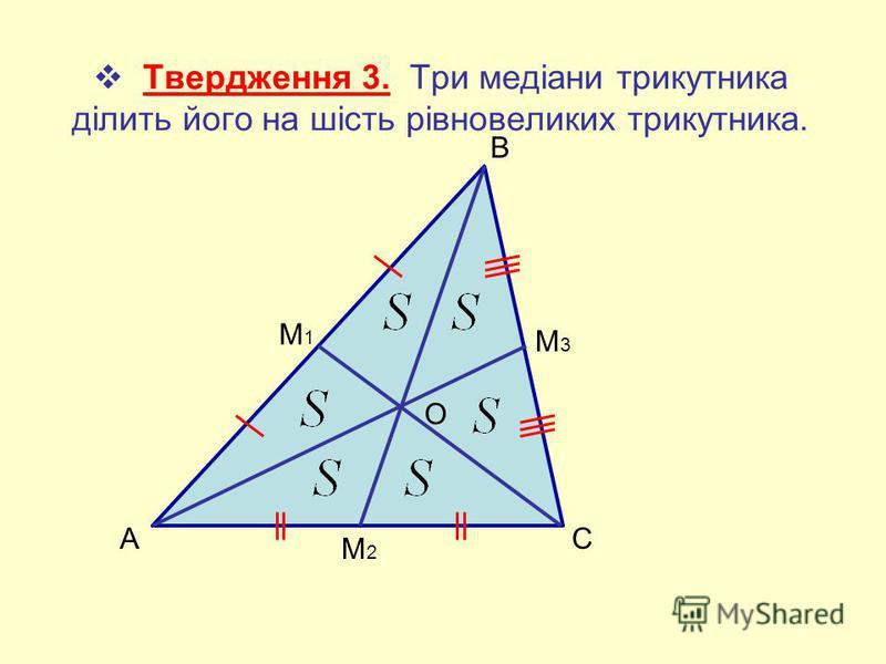 Твердження 3. Три медіани трикутника ділить його на шість рівновеликих трикутника. AC В О М3М3 М2М2 М1М1