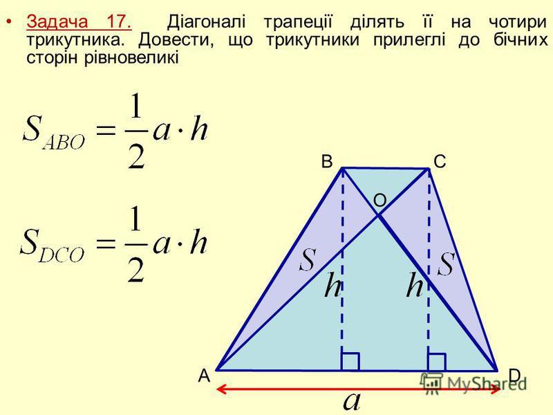 ВС АD О Задача 17. Діагоналі трапеції ділять її на чотири трикутника. Довести, що трикутники прилеглі до бічних сторін рівновеликі