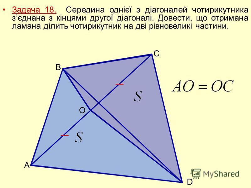 В С А D О Задача 18. Середина однієї з діагоналей чотирикутника зєднана з кінцями другої діагоналі. Довести, що отримана ламана ділить чотирикутник на дві рівновеликі частини.