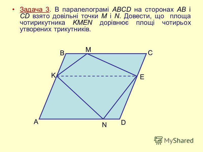 Задача 3. В паралелограмі ABCD на сторонах AB і CD взято довільні точки M і N. Довести, що площа чотирикутника KMEN дорівнює площі чотирьох утворених трикутників. A K B N M E C D
